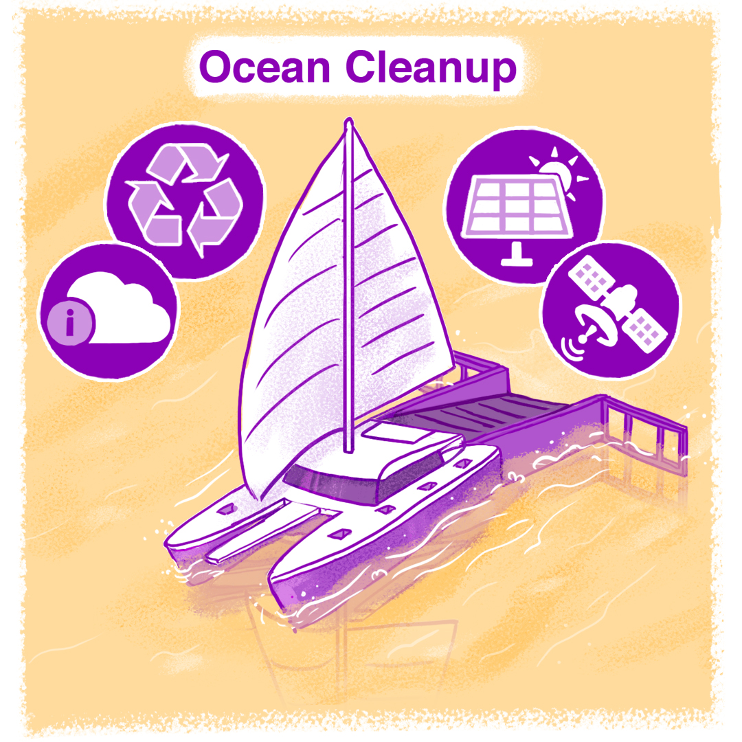 A purple and yellow illustration titled Ocean Cleanup shows a sailboat, surrounded by symbols, including the recycling sign